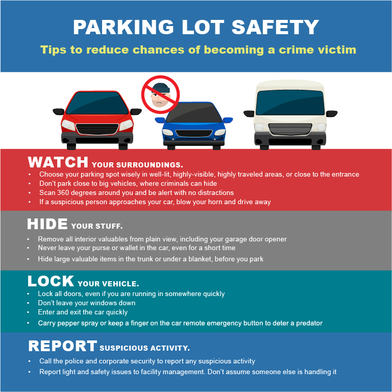 Parking-Lot-Safety-graphic